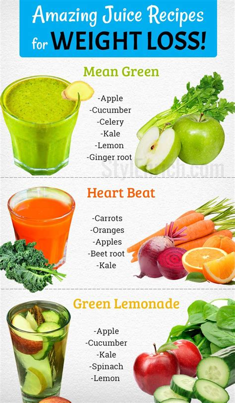 weight recipes loss juice healthy natural lose amazing juices way stylenrich