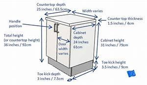 Standard Kitchen Cabinet Dimensions - House Furniture