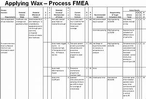 image gallery sample fmea With pfmea template