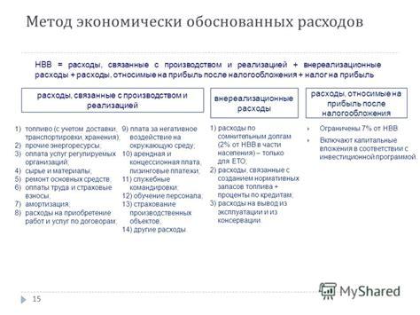 Отчет о реализации . 1. Основы долгосрочной конкурентоспособности Москвы