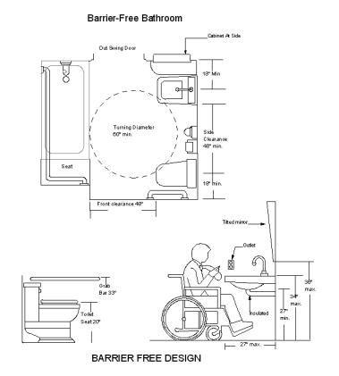 Barrier Free Bathroom Design by Barrier Jumps Galleries Barrier Free Design