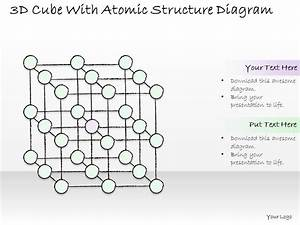 1814 Business Ppt Diagram 3d Cube With Atomic Structure Diagram Powerpoint Template