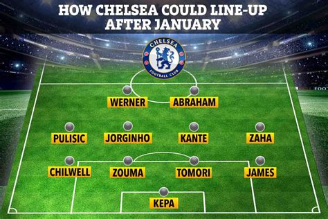 How Chelsea could line up in January if transfer ban is ...