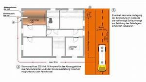 Förderschnecke Selber Bauen : pelletlager selber bauen die anforderungen im berblick ratgeber ~ Frokenaadalensverden.com Haus und Dekorationen