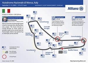 Monza Circuit Diagram  U00b7 F1 Fanatic