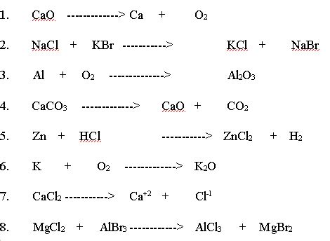 double displacement reactions worksheet