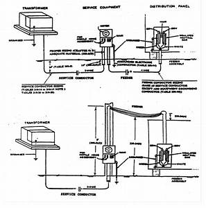 Section 860 Illustration F Manufacturedhome Community Electrical System