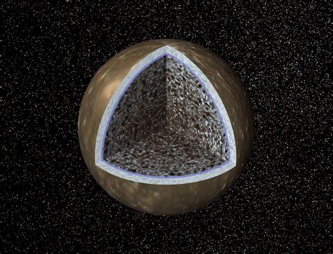 Jupiter's Moon Callisto - Universe Today