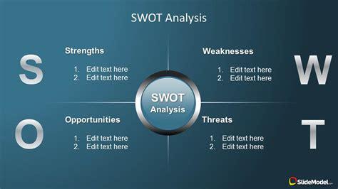 swot analysis template  sanjonmotel
