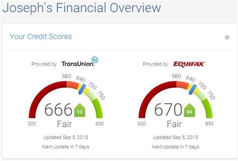 experian credit bureau credit chart credit karma credit karma review