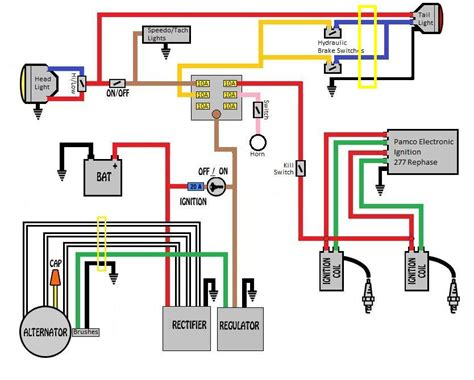 xs650 wiring harness 20 wiring diagram images wiring