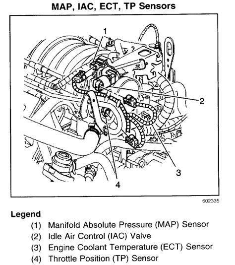 Deville Northstar Engine The Temp Gauge Will
