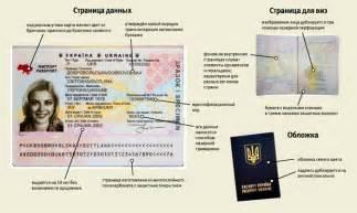 Оформление загран паспорта старого образца