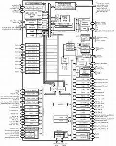 Stm32 Gpio Lecture 8   Gpio Programming Structure