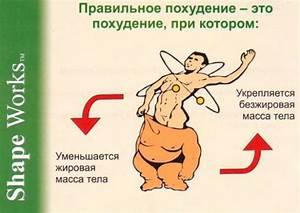 Как сделать чтобы быстро похудели ляшки