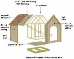 german shepherd dog house plans new dog houses and dog With german shepherd dog house size