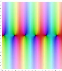 Taylorreihe Berechnen : sinus ~ Themetempest.com Abrechnung