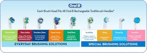 oral b, oral b toothbrush, electric toothbrush, toothbrush