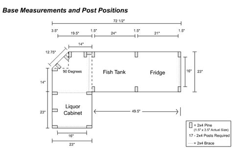 Basement Bar Measurements basement bar dimensions smalltowndjs