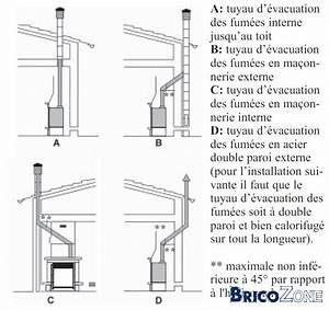 Poele A Granule Evacuation Par Le Haut : tubage insert pellet ~ Premium-room.com Idées de Décoration