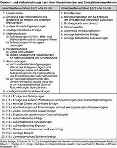 Guv Rechnung Beispiel : gewinn und verlustrechnung guv definition gabler ~ Haus.voiturepedia.club Haus und Dekorationen