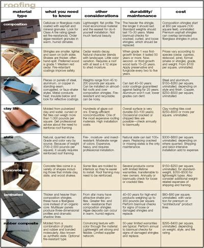 free room planner software home design tips roofing selections