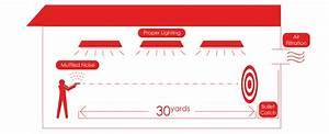Sts Shooting-range-diagram