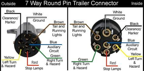 wiring diagram   pollak heavy duty  pole