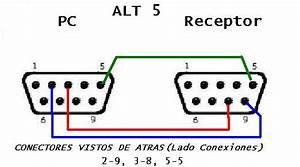 Ftapinamar  Cables Rs232 Para Receptores