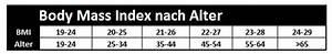 Bmi Berechnen Alter : bmi rechner und formel whey protein info ~ Themetempest.com Abrechnung