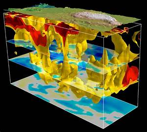 Mantle Earthquakes  Asthenosphere Earthquakes  Core Earthquakes