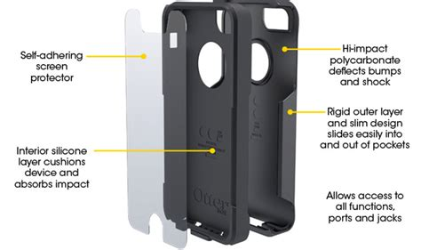 otterbox commuter iphone 5 otterbox commuter series for iphone 5 glacier co