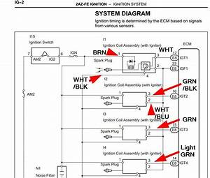 Wiring Diagram  11 2007 Toyota Camry Ignition Coil Diagram