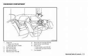 2012 Juke Owner U0026 39 S Manual