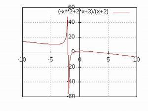Trapez Berechnen Formel : trapez fl che berechnen ~ Themetempest.com Abrechnung