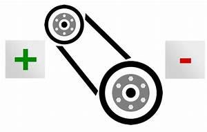 Courroie De Distribution Diesel : comment changer de courroie de distribution sur mondeo ~ Gottalentnigeria.com Avis de Voitures