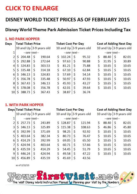 World Ticket Prices by Disney World 2015 Ticket Prices