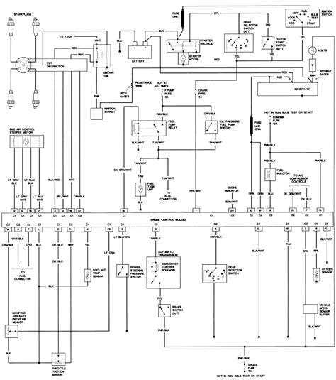 wiring diagram 1980 cj7 jeep the wiring diagram