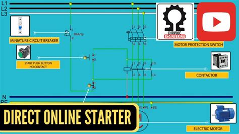 Pendant Switch Wiring Diagram by Direct Motor Starter Wiring Impremedia Net