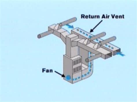 hvac install  air supply    cold air return