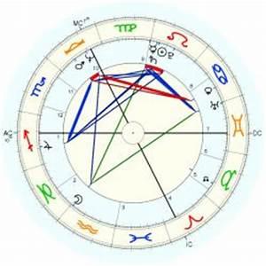 Marianne Bougrain Dubourg : alain bougrain dubourg horoscope for birth date 17 august ~ Melissatoandfro.com Idées de Décoration