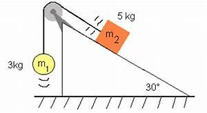 Physik Beschleunigung Berechnen : schiefe ebene ~ Themetempest.com Abrechnung
