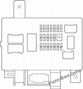 Fuse Box Diagram Toyota Tacoma  2005