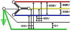 Color Coded Three Phase Wiring Diagram : beginners 39 design course electrical system configurations ~ A.2002-acura-tl-radio.info Haus und Dekorationen