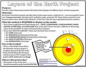 Project  Earth U0026 39 S Layers