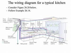 Photos Of Kitchen Electrical Wiring Diagram Agnitum That Amazing On Lively In 2019