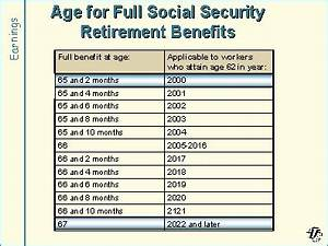 76 Best Images About Social Security On Pinterest The