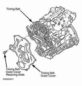 2005 Jeep Liberty Serpentine Belt Routing And Timing Belt
