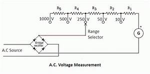 Working Principle Of Multimeter  U0026 Construction