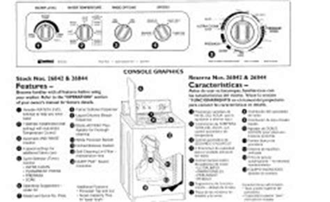 washer washer dryer sears kenmore he3 f01 error code circuit with regard to kenmore he2